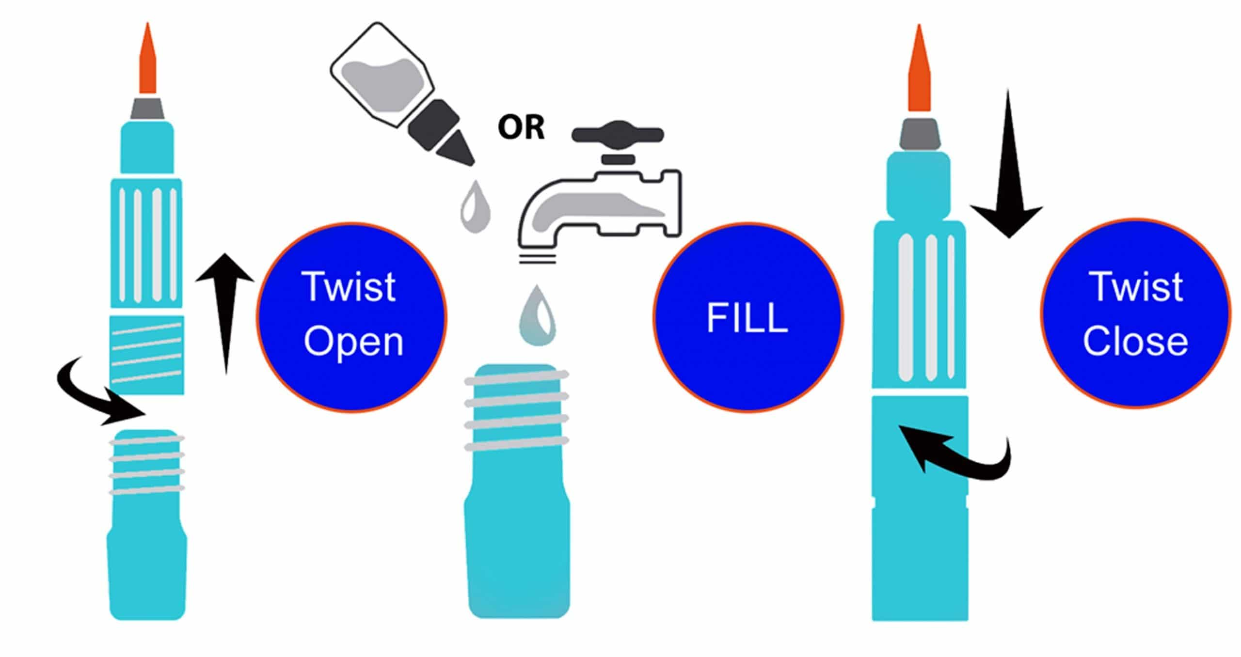 Fluid Paintbrushes Pro Hart Swagger Art Materials Australia